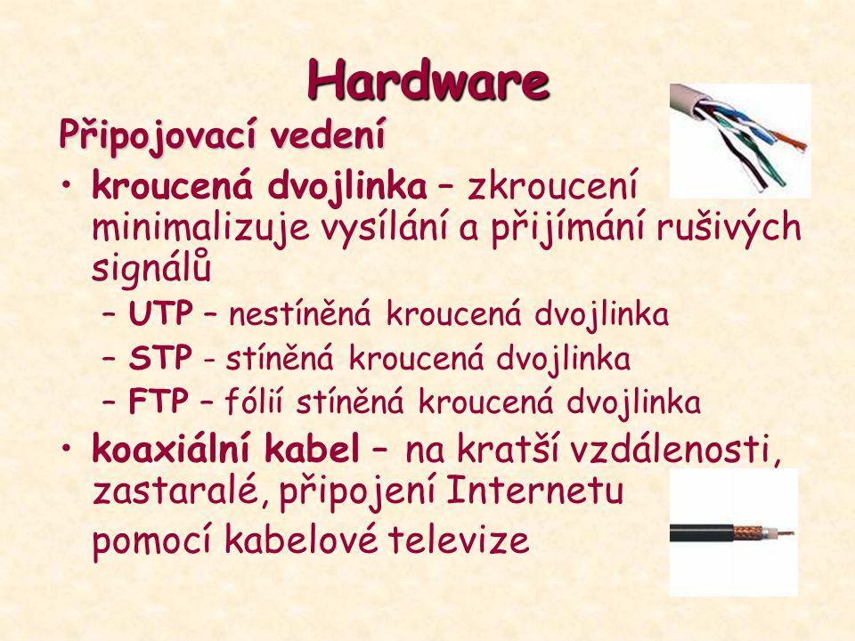 Hardware Připojovací vedení kroucená dvojlinka – zkroucení minimalizuje vysílání a přijímání rušivých signálů –UTP – nestíněná kroucená dvojlinka –STP - stíněná kroucená dvojlinka –FTP – fólií stíněná kroucená dvojlinka koaxiální kabel – na kratší vzdálenosti, zastaralé, připojení Internetu pomocí kabelové televize