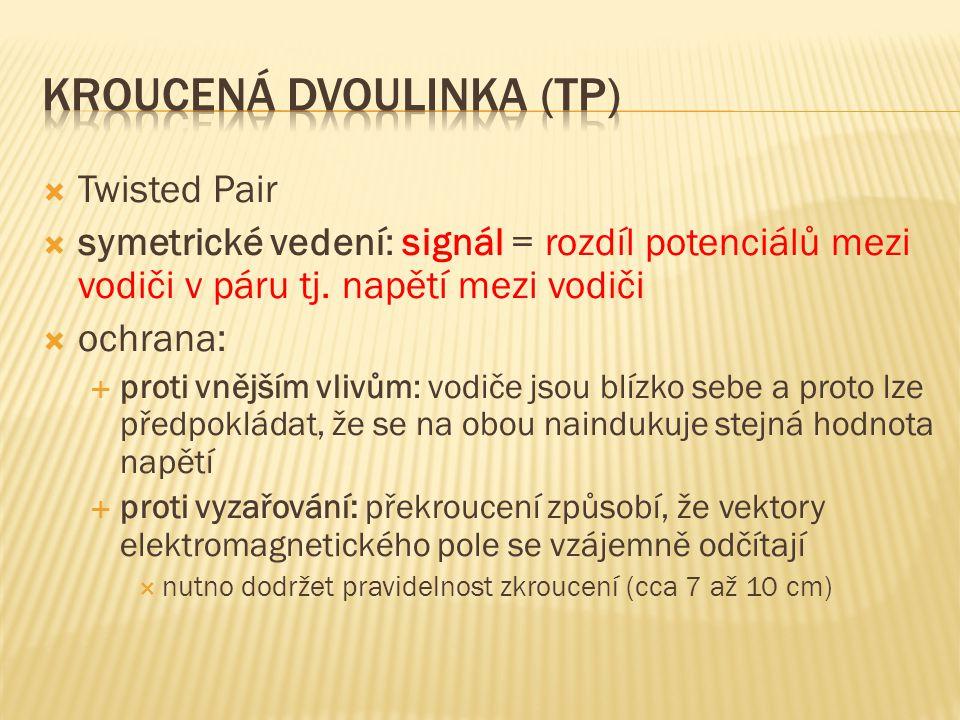  Twisted Pair  symetrické vedení: signál = rozdíl potenciálů mezi vodiči v páru tj.