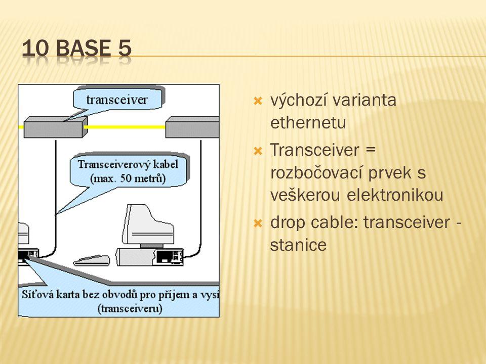  výchozí varianta ethernetu  Transceiver = rozbočovací prvek s veškerou elektronikou  drop cable: transceiver - stanice