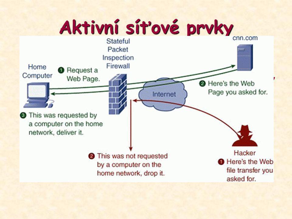 Aktivní síťové prvky směrovač (router) –propojení rozlehlých sítí, odesílá údaje z různých zdrojů na různé cíle s optimalizováním jejich cesty firewal
