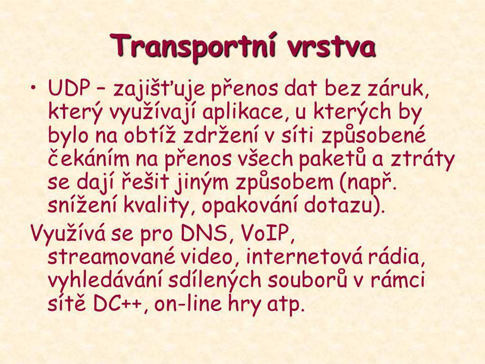 Transportní vrstva UDP – zajišťuje přenos dat bez záruk, který využívají aplikace, u kterých by bylo na obtíž zdržení v síti způsobené čekáním na přen