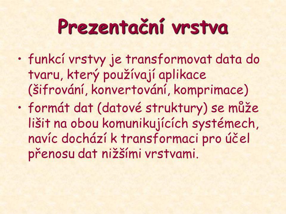 Prezentační vrstva funkcí vrstvy je transformovat data do tvaru, který používají aplikace (šifrování, konvertování, komprimace) formát dat (datové str