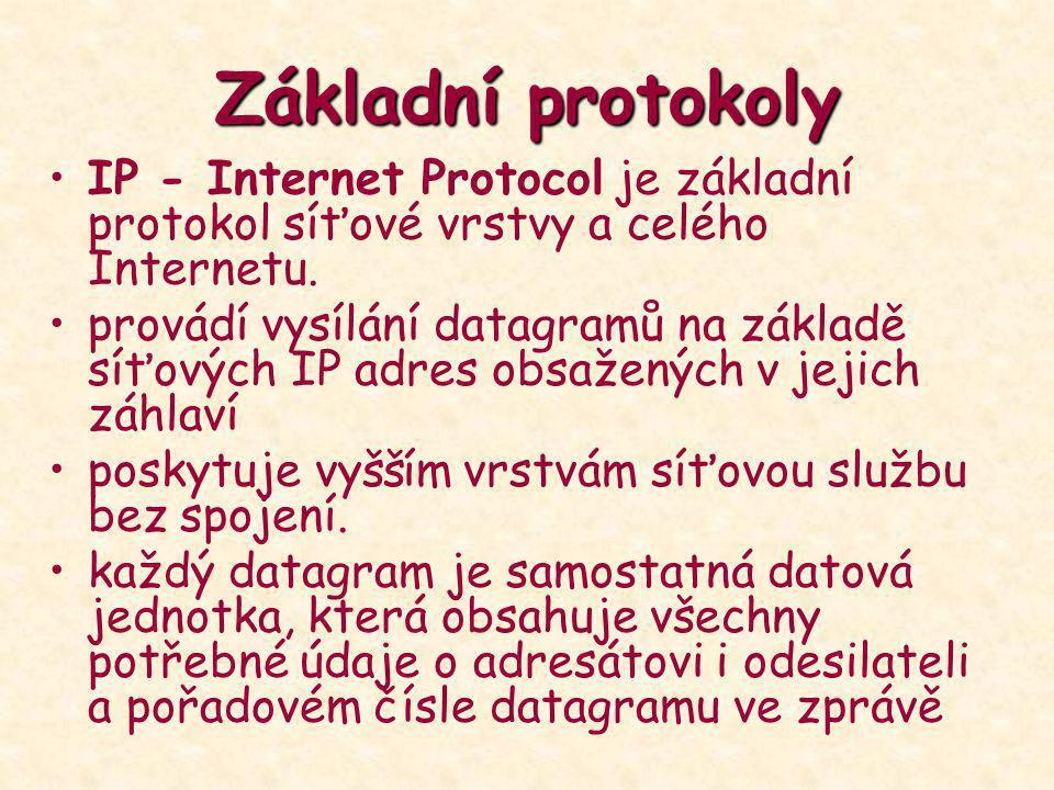 Základní protokoly IP - Internet Protocol je základní protokol síťové vrstvy a celého Internetu. provádí vysílání datagramů na základě síťových IP adr