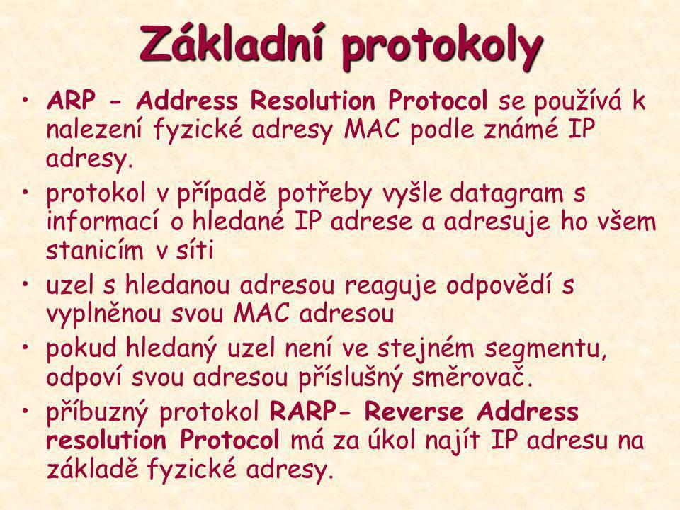Základní protokoly ARP - Address Resolution Protocol se používá k nalezení fyzické adresy MAC podle známé IP adresy. protokol v případě potřeby vyšle