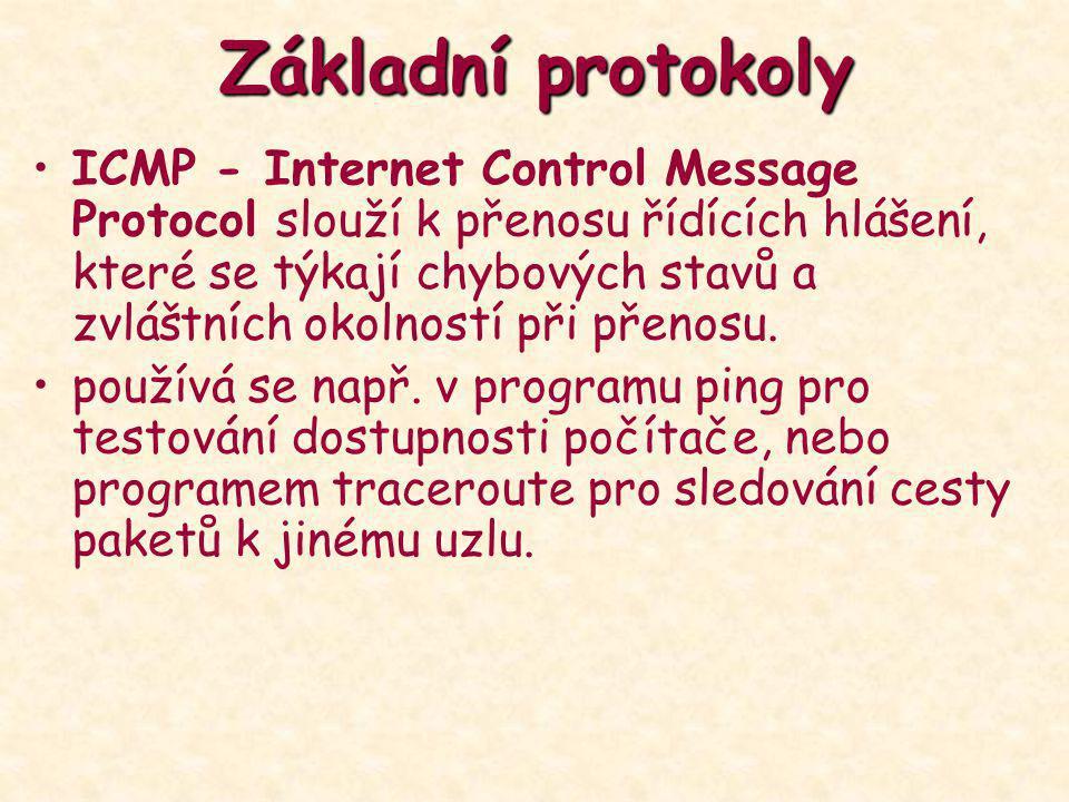 Základní protokoly ICMP - Internet Control Message Protocol slouží k přenosu řídících hlášení, které se týkají chybových stavů a zvláštních okolností