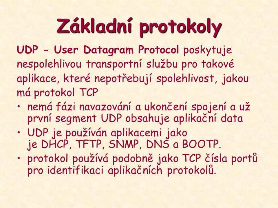 Základní protokoly UDP - User Datagram Protocol poskytuje nespolehlivou transportní službu pro takové aplikace, které nepotřebují spolehlivost, jakou