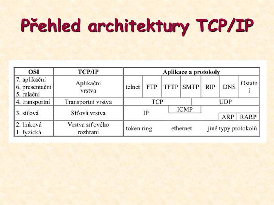 Přehled architektury TCP/IP