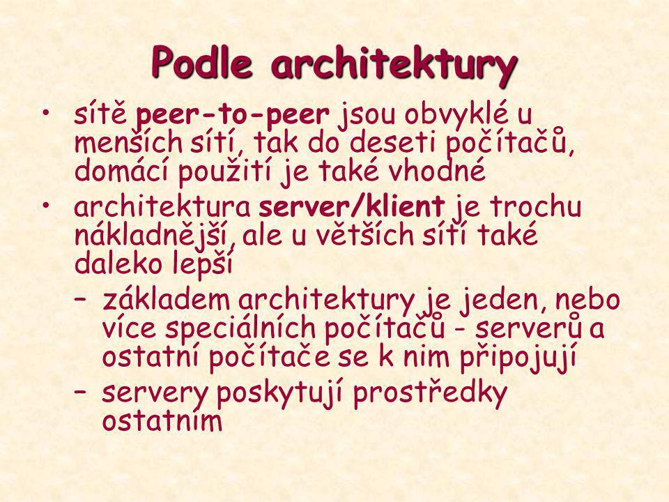 Podle architektury sítě peer-to-peer jsou obvyklé u menších sítí, tak do deseti počítačů, domácí použití je také vhodné architektura server/klient je