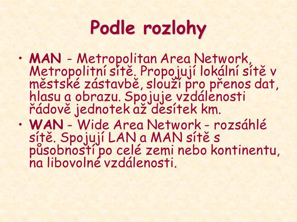 Podle rozlohy MAN - Metropolitan Area Network, Metropolitní sítě. Propojují lokální sítě v městské zástavbě, slouží pro přenos dat, hlasu a obrazu. Sp