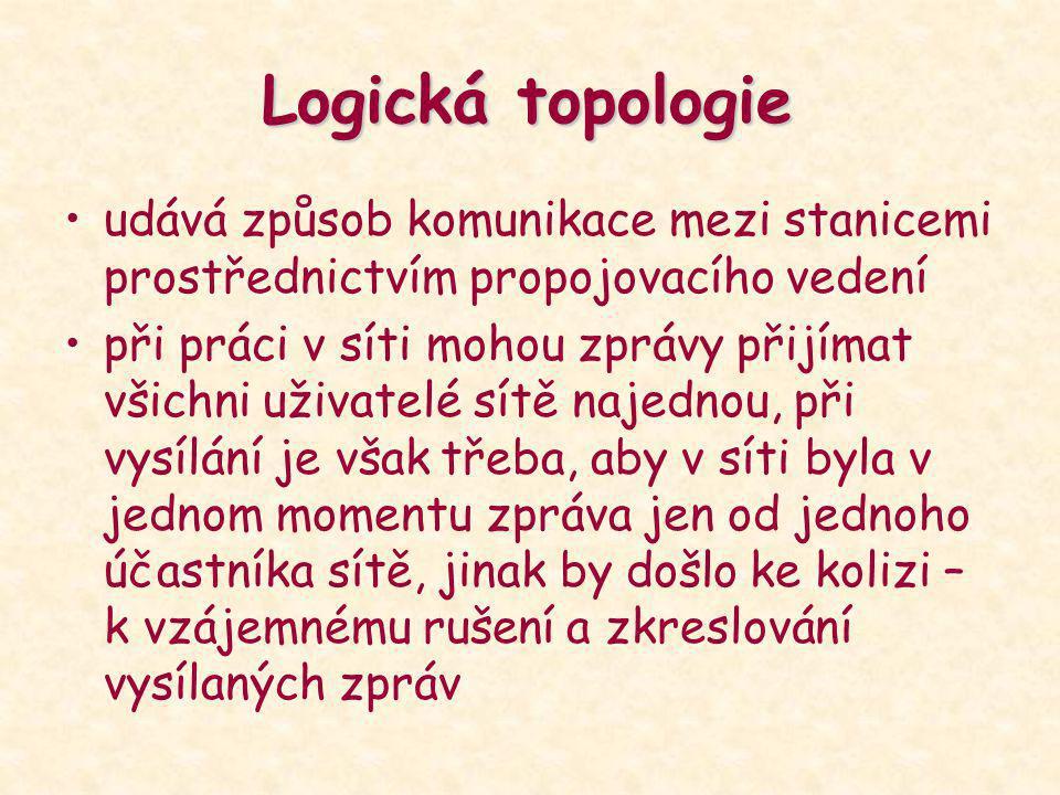 Logická topologie udává způsob komunikace mezi stanicemi prostřednictvím propojovacího vedení při práci v síti mohou zprávy přijímat všichni uživatelé