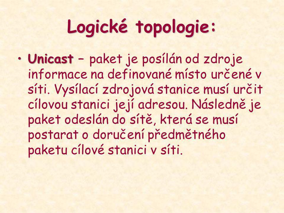 Logické topologie: UnicastUnicast – paket je posílán od zdroje informace na definované místo určené v síti. Vysílací zdrojová stanice musí určit cílov