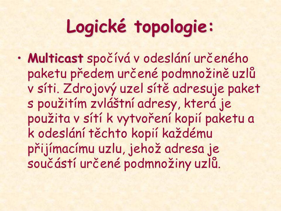 Logické topologie: MulticastMulticast spočívá v odeslání určeného paketu předem určené podmnožině uzlů v síti. Zdrojový uzel sítě adresuje paket s pou