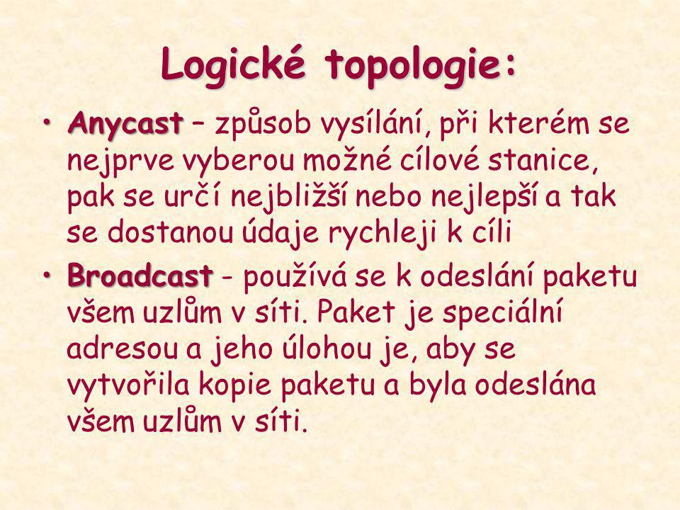 Logické topologie: AnycastAnycast – způsob vysílání, při kterém se nejprve vyberou možné cílové stanice, pak se určí nejbližší nebo nejlepší a tak se