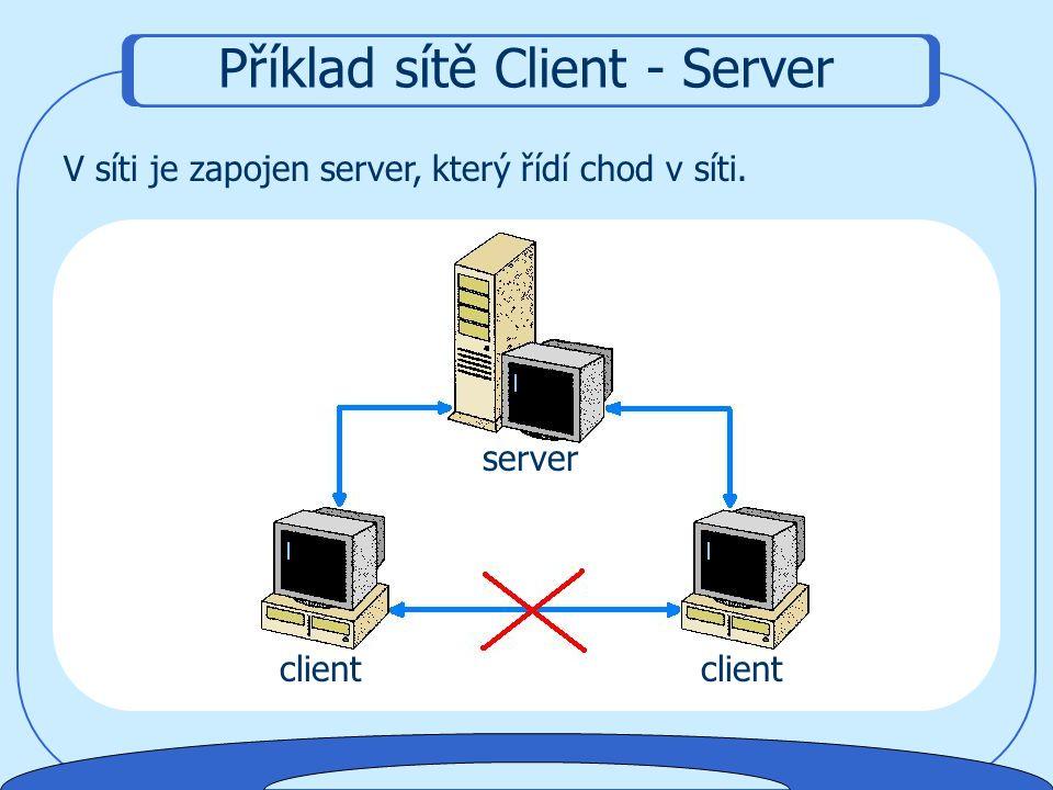 Co je Server?  Servery bývají koncipovány různými způsoby, a to podle typu služby, pro kterou jsou určeny: Print server- centrální počítač pro hromad
