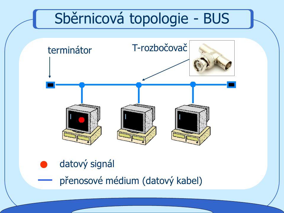 Všechny počítače v síti jsou připojeny paralelně na společnou sběrnici  Na koncích síťového vedení nutnost připojení terminátorů, koncovek, které t