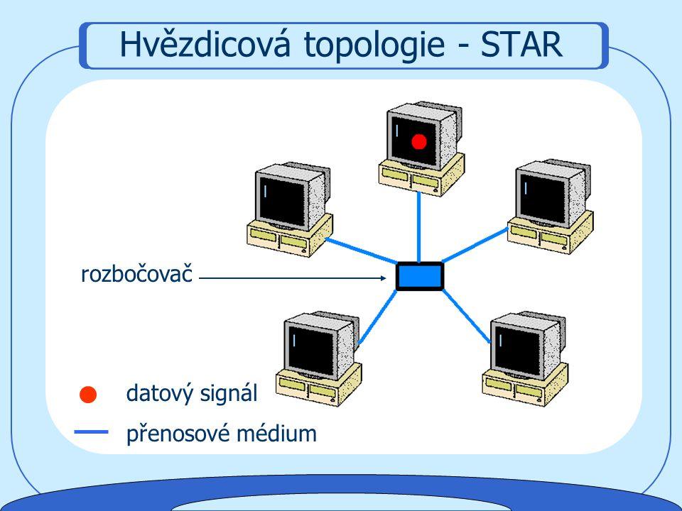  Počítače jsou navzájem propojené pomocí rozbočovačů (hubů nebo switchů)  Kombinací sběrnicové a hvězdicové topologie vzniká stromová topologie - TR