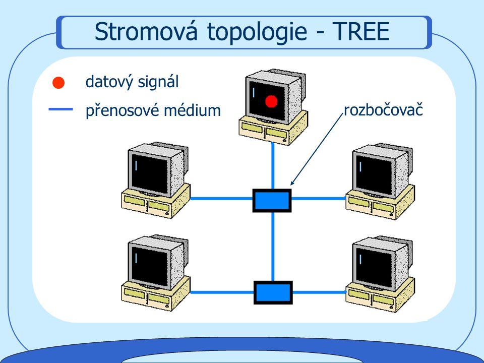 Hvězdicová topologie - STAR rozbočovač datový signál přenosové médium