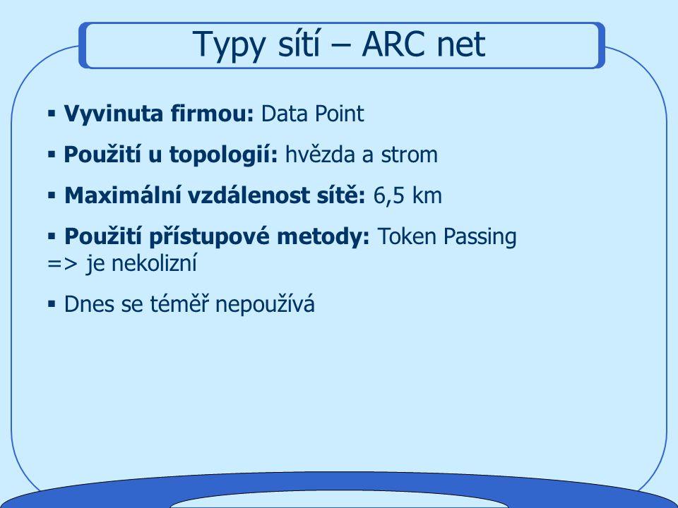 Typy sítí – ETHERNET (3) Menu 1Menu 2  Přenosová média: