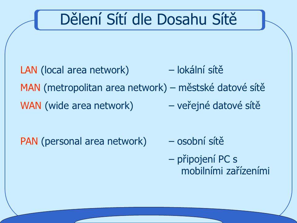 LAN (local area network) – lokální sítě MAN (metropolitan area network) – městské datové sítě WAN (wide area network) – veřejné datové sítě PAN (personal area network) – osobní sítě – připojení PC s mobilními zařízeními Dělení Sítí dle Dosahu Sítě