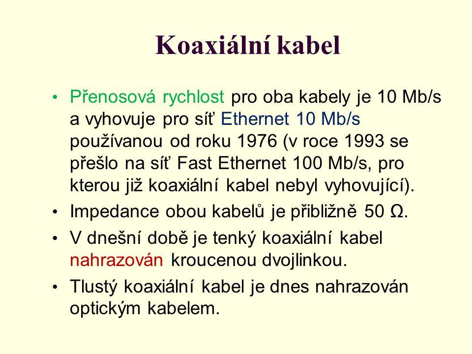 Koaxiální kabel Přenosová rychlost pro oba kabely je 10 Mb/s a vyhovuje pro síť Ethernet 10 Mb/s používanou od roku 1976 (v roce 1993 se přešlo na síť