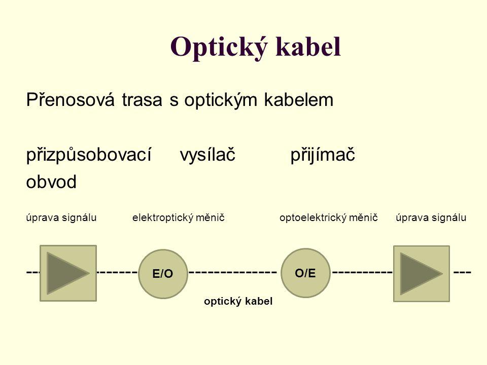 Přenosová trasa s optickým kabelem přizpůsobovací vysílač přijímač obvod úprava signálu elektroptický měnič optoelektrický měnič úprava signálu ------