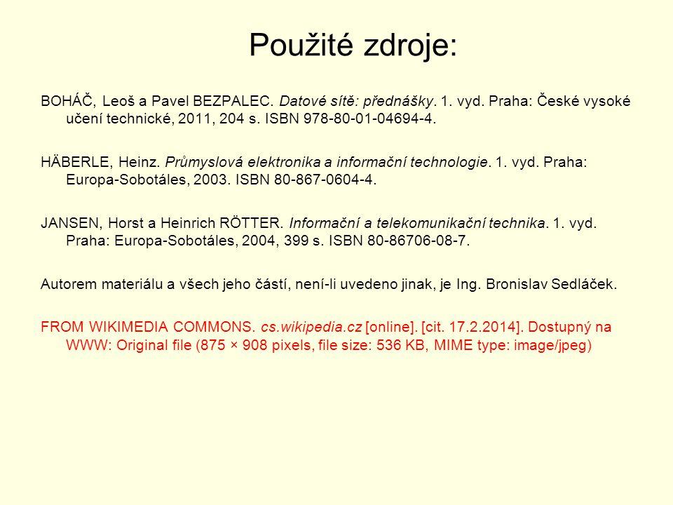 Použité zdroje: BOHÁČ, Leoš a Pavel BEZPALEC.Datové sítě: přednášky.
