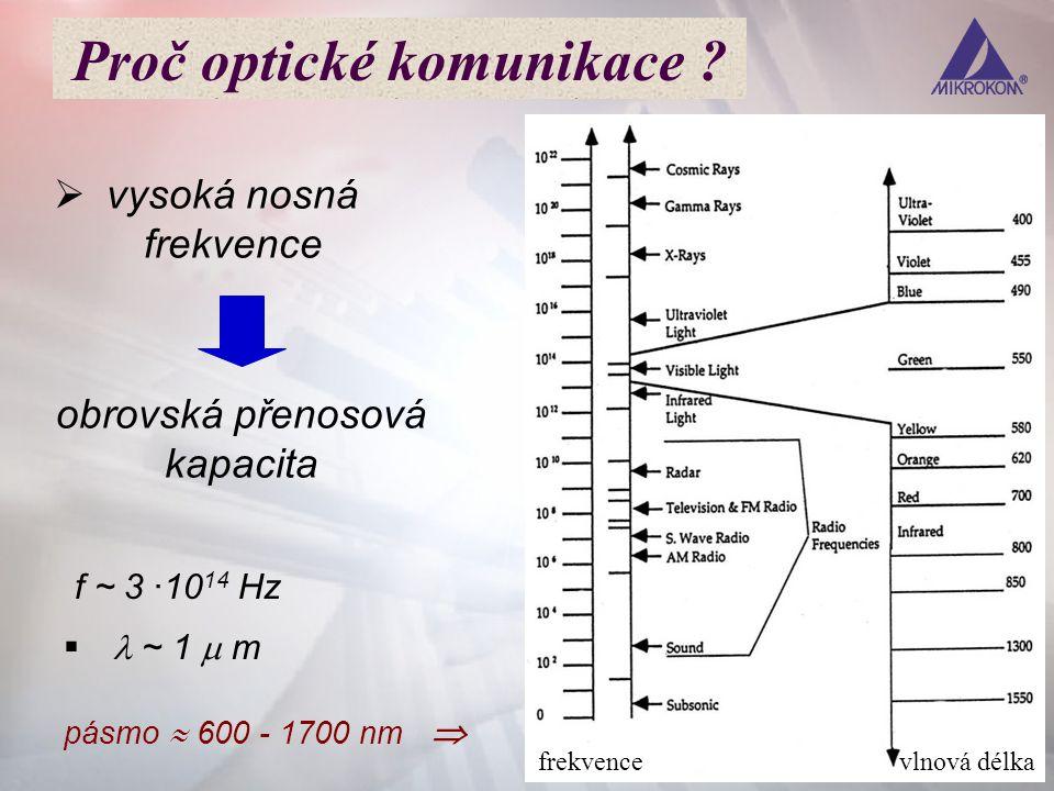 vlnová délka f ~ 3 ·10 14 Hz  ~ 1  m pásmo  600 - 1700 nm  Proč optické komunikace ?  vysoká nosná frekvence obrovská přenosová kapacita frekvenc