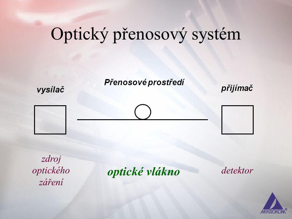 vysílač Přenosové prostředí přijímač optické vlákno Optický přenosový systém zdroj optického záření detektor