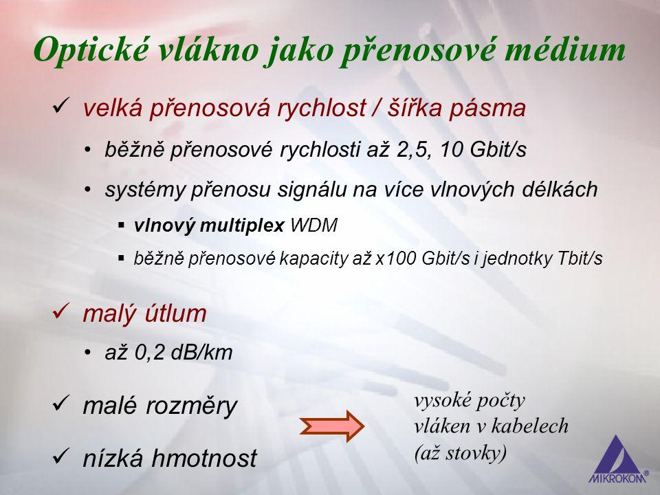 optické vlákno = dielektrikum odolnost na elektromagnetická rušení - např.