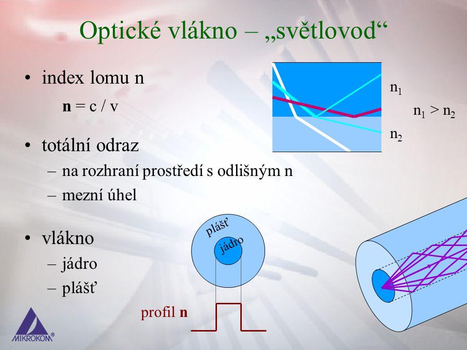 """Optické vlákno – """"světlovod"""" index lomu n n = c / v totální odraz –na rozhraní prostředí s odlišným n –mezní úhel vlákno –jádro –plášť profil n n2n2 n"""
