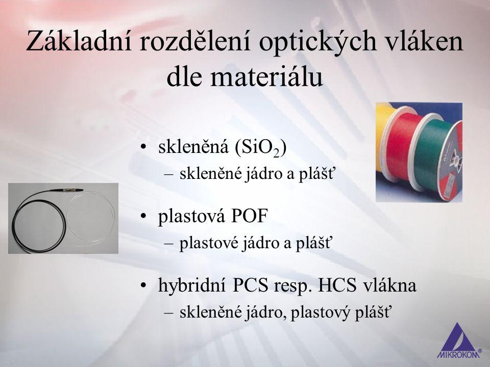 Jednovidové vlákno SMF (single-mode fiber) typické geometrické parametry: Skleněné optické vlákno Mnohovidové vlákno MMF (multi-mode fiber) typické geometrické parametry: typické přenosové parametry: útlum až 0,2 dB/km (v pásmu 1260 -1700 nm) přenosová rychlost 10 Gbit/s na 100 m použití: Telekomunikace, sítě, internet