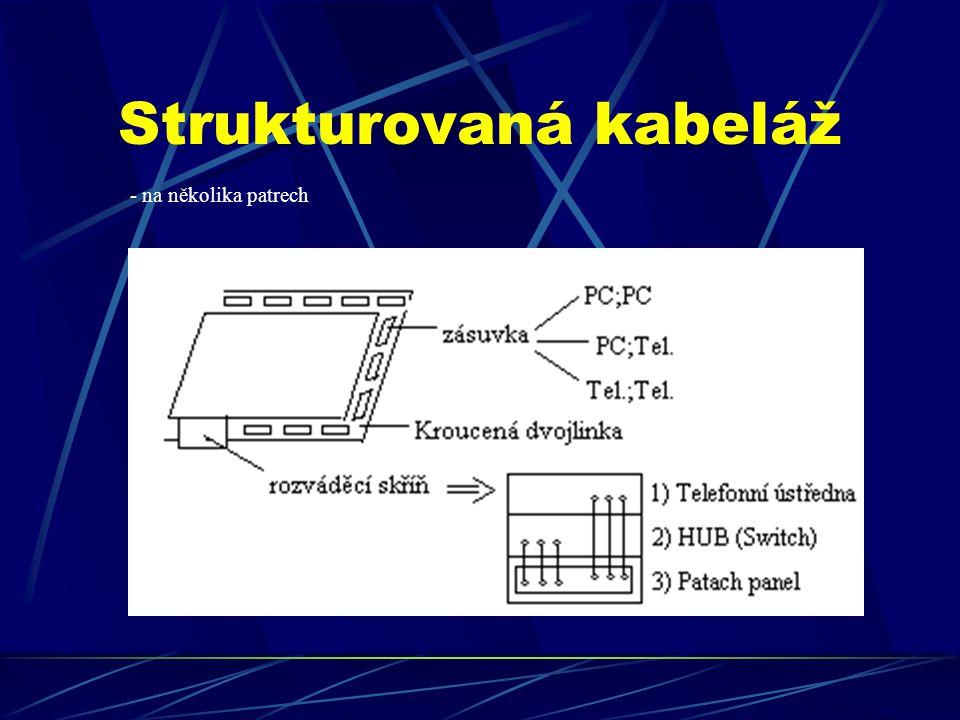 """Přístupové metody hvězdicové topologie 1)Nedeterministická = """"metoda náhodného přístupu"""", CSMA-CD (Ethernet) -používá se v hvězdicové a sběrnicové top"""