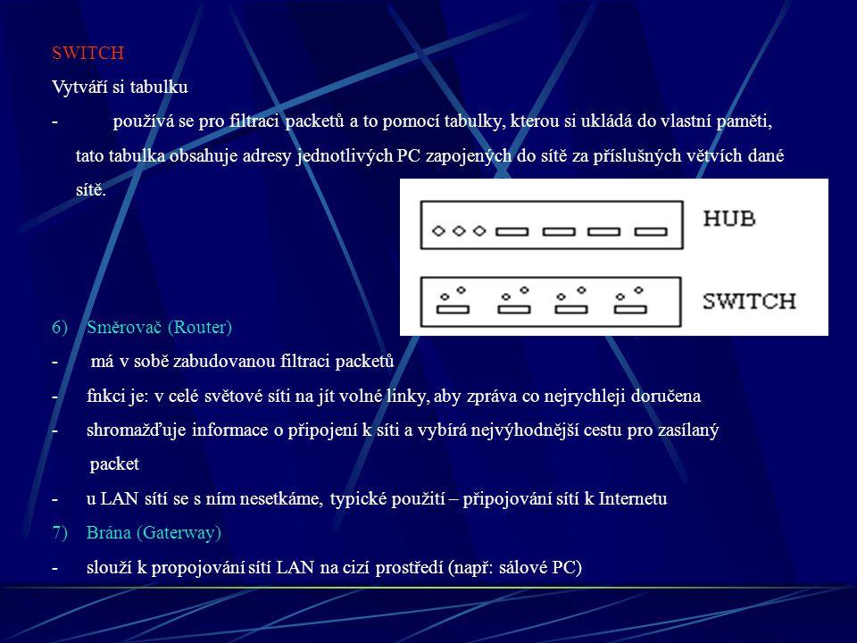4) Most: (bridge) Most plní dvě funkce: 1.Filtrace packetů – přečte cílovou adresu packetu a pošle pouze cílovému PC – snižuje se zátěž sítě 2. Dokáže