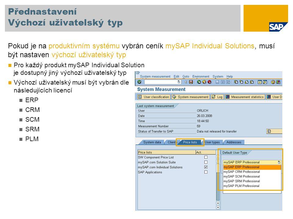 Přednastavení Uživatelské typy Přizpůsobte uživatelské typy Aby byly k dispozici požadované uživatelské typy, musí být aktivovány Nepoužívané uživatelské typy mohou být deaktivovány