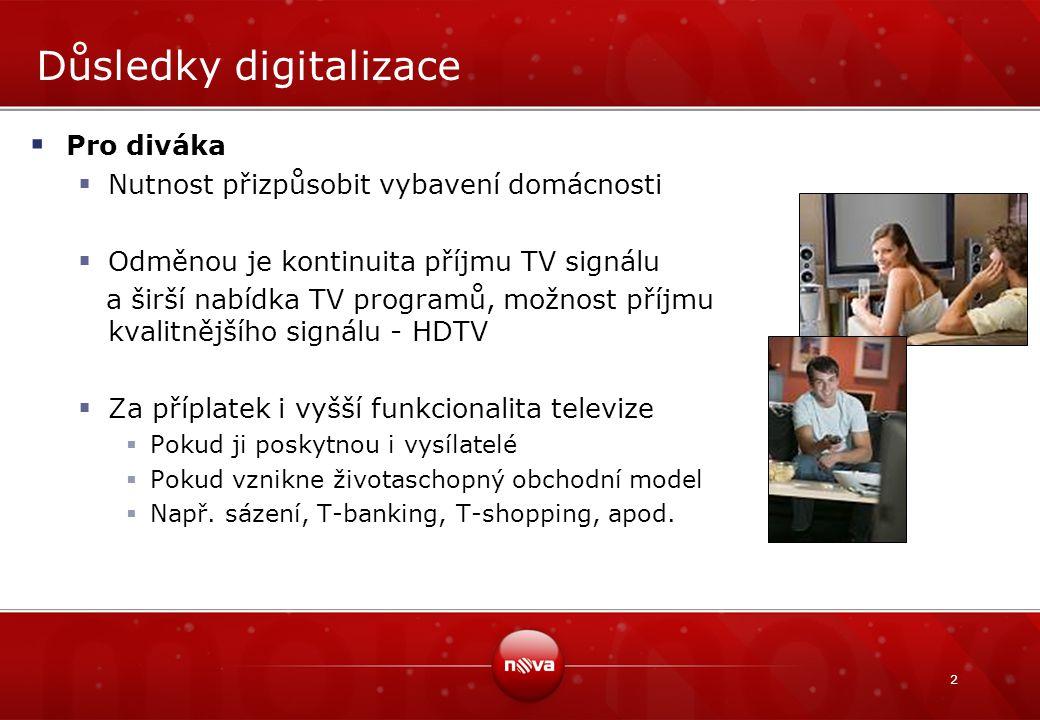 2 Důsledky digitalizace  Pro diváka  Nutnost přizpůsobit vybavení domácnosti  Odměnou je kontinuita příjmu TV signálu a širší nabídka TV programů, možnost příjmu kvalitnějšího signálu - HDTV  Za příplatek i vyšší funkcionalita televize  Pokud ji poskytnou i vysílatelé  Pokud vznikne životaschopný obchodní model  Např.