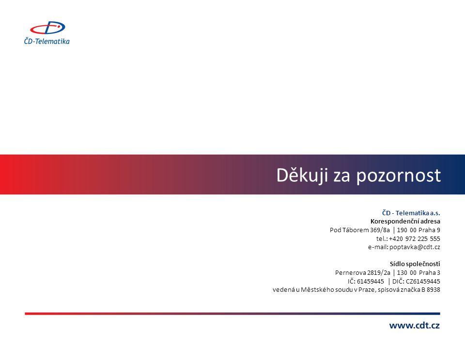 Děkuji za pozornost ČD - Telematika a.s.