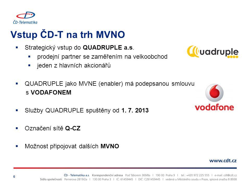 Vstup ČD-T na trh MVNO 6  Strategický vstup do QUADRUPLE a.s.