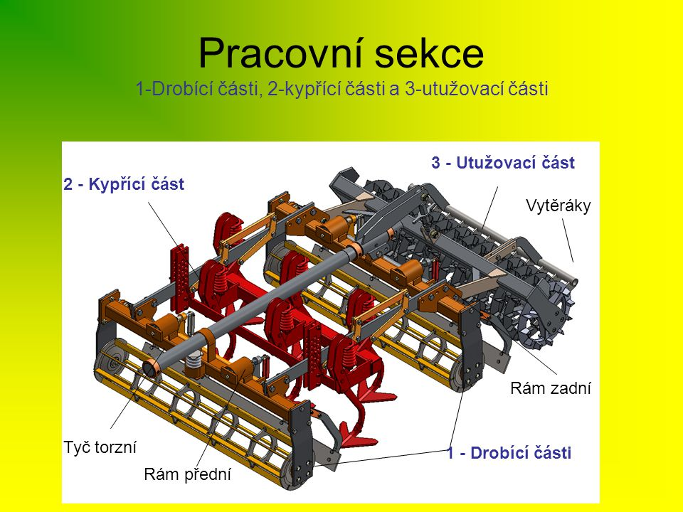Pracovní sekce 1-Drobící části, 2-kypřící části a 3-utužovací části 1 - Drobící části 2 - Kypřící část 3 - Utužovací část Tyč torzní Rám přední Rám za