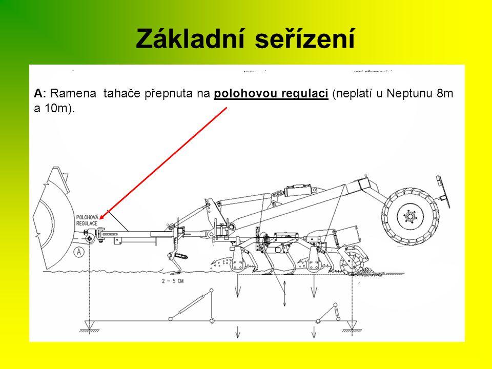 Základní seřízení A: Ramena tahače přepnuta na polohovou regulaci (neplatí u Neptunu 8m a 10m).
