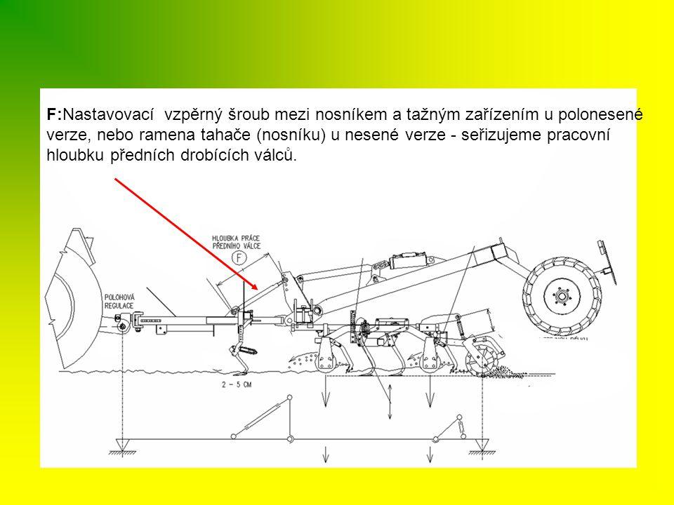 F:Nastavovací vzpěrný šroub mezi nosníkem a tažným zařízením u polonesené verze, nebo ramena tahače (nosníku) u nesené verze - seřizujeme pracovní hlo