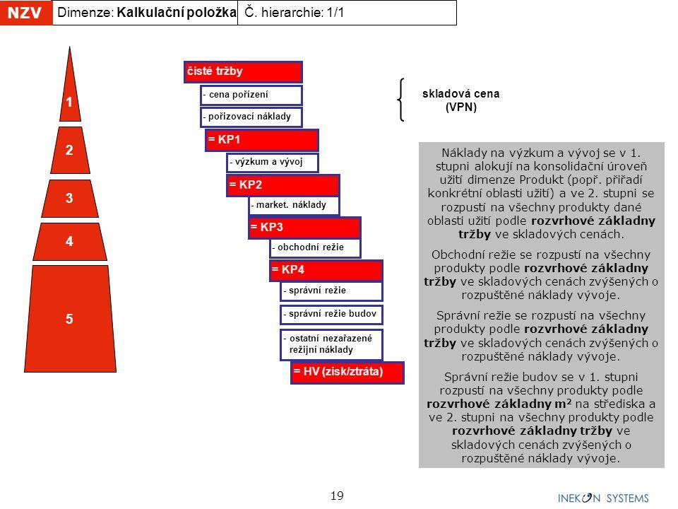 """20 Datový model """"Finanční výkonnost businessu Ukazatel FVB CELKEM Subjekt Období Verze hodnot Rok Typ hodnot řádek MV (Kč)FN (Kč) analytický účet – obrat (Kč) účetní třída (Kč)syntetický účet – obrat (Kč)skupina – obrat (Kč) řádek výsledovky (Kč)řádek rozvahy (Kč)řádek výkazu CF (Kč) ostatní výnosy (Kč) ukazatele finanční analýzy (rentability, likvidity, ROA, EVA, … Zakázka"""