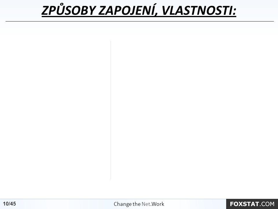 ZPŮSOBY ZAPOJENÍ, VLASTNOSTI: Change the Net.Work 10/45