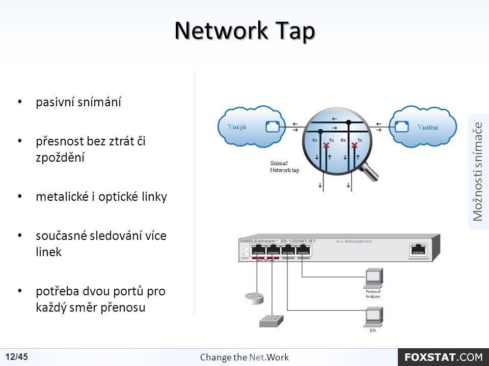 pasivní snímání přesnost bez ztrát či zpoždění metalické i optické linky současné sledování více linek potřeba dvou portů pro každý směr přenosu Netwo
