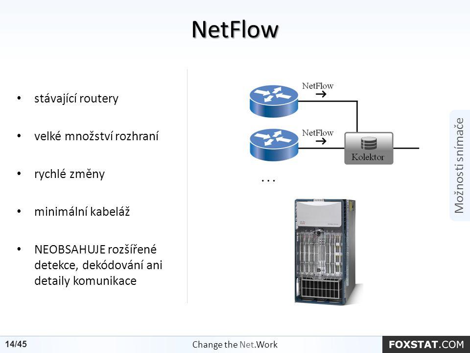 stávající routery velké množství rozhraní rychlé změny minimální kabeláž NEOBSAHUJE rozšířené detekce, dekódování ani detaily komunikace NetFlow Možno