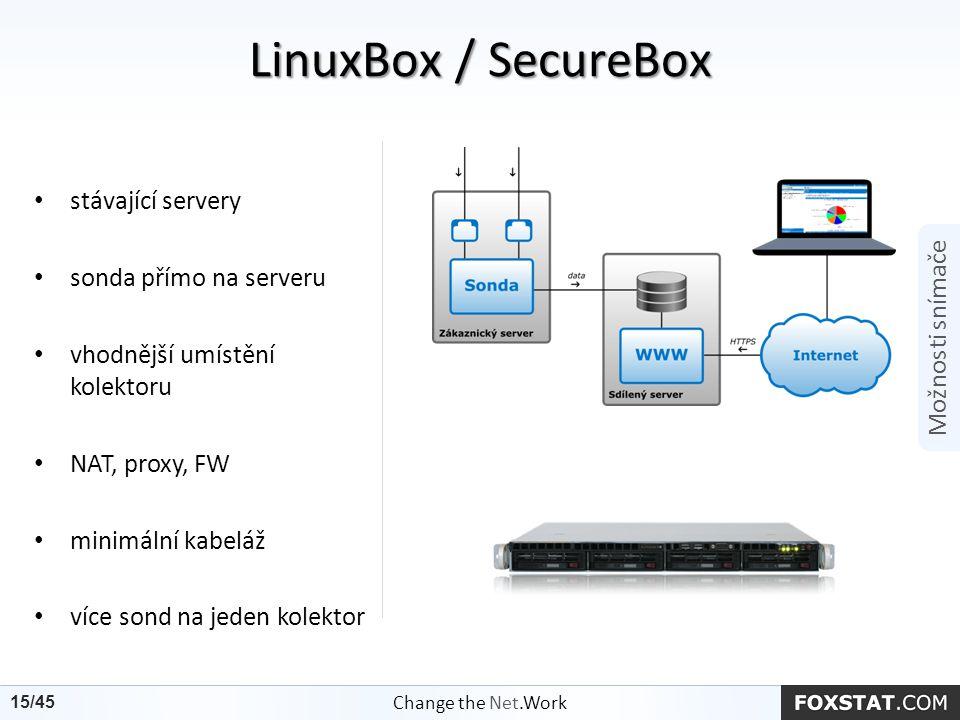 stávající servery sonda přímo na serveru vhodnější umístění kolektoru NAT, proxy, FW minimální kabeláž více sond na jeden kolektor LinuxBox / SecureBo