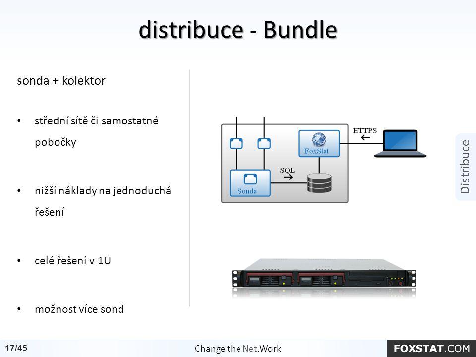 sonda + kolektor střední sítě či samostatné pobočky nižší náklady na jednoduchá řešení celé řešení v 1U možnost více sond distribuceBundle distribuce