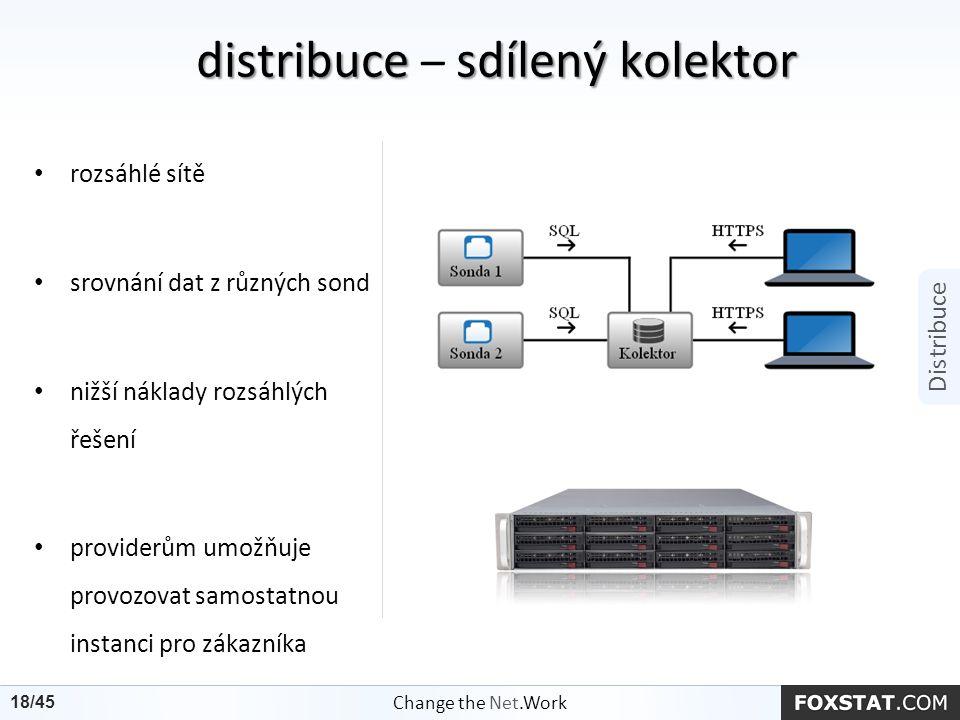 rozsáhlé sítě srovnání dat z různých sond nižší náklady rozsáhlých řešení providerům umožňuje provozovat samostatnou instanci pro zákazníka distribuce
