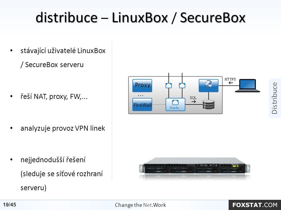 stávající uživatelé LinuxBox / SecureBox serveru řeší NAT, proxy, FW,... analyzuje provoz VPN linek nejjednodušší řešení (sleduje se síťové rozhraní s