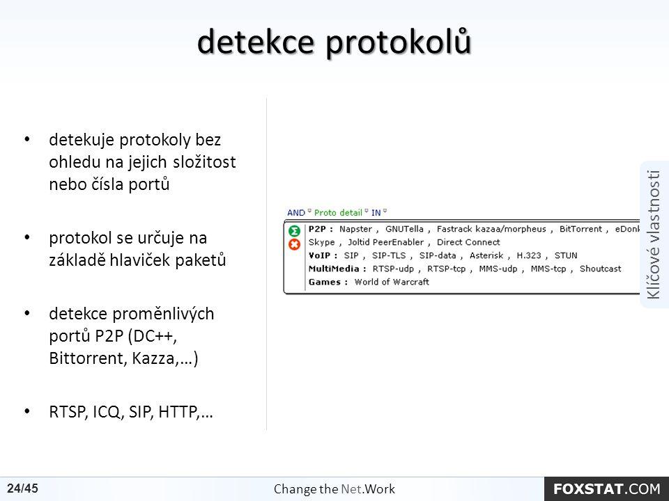 detekuje protokoly bez ohledu na jejich složitost nebo čísla portů protokol se určuje na základě hlaviček paketů detekce proměnlivých portů P2P (DC++,
