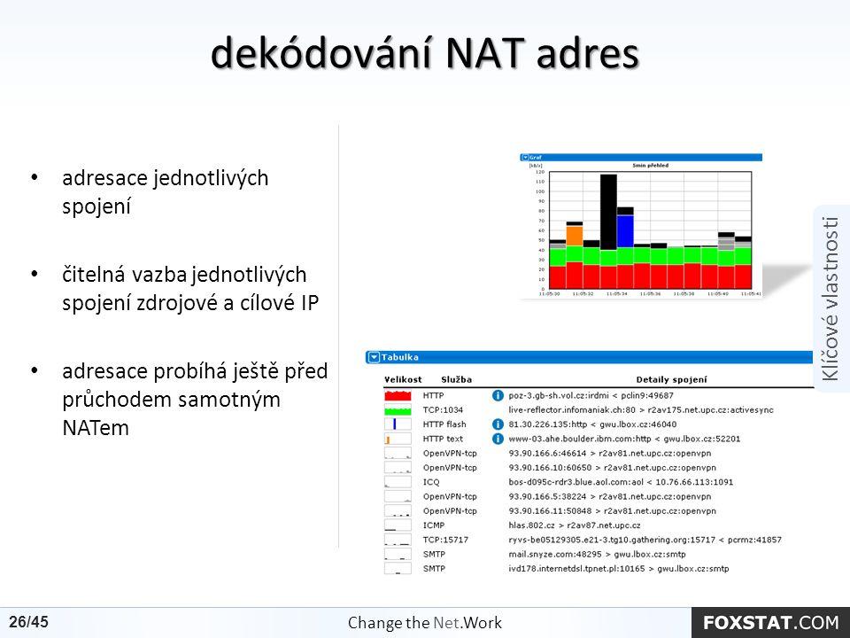 dekódování NAT adres adresace jednotlivých spojení čitelná vazba jednotlivých spojení zdrojové a cílové IP adresace probíhá ještě před průchodem samot
